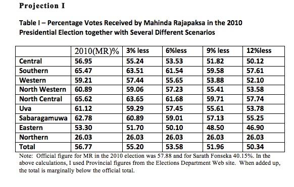 presidential elecion results