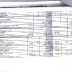 CPA Scan EU budget P2