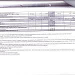 CPA Scan EU budget P3