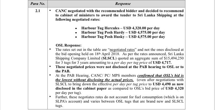 India%E2%80%99s leading tug boat operator Ocean Sparkles tender issue in Sri Lanka 1 in sri lankan news